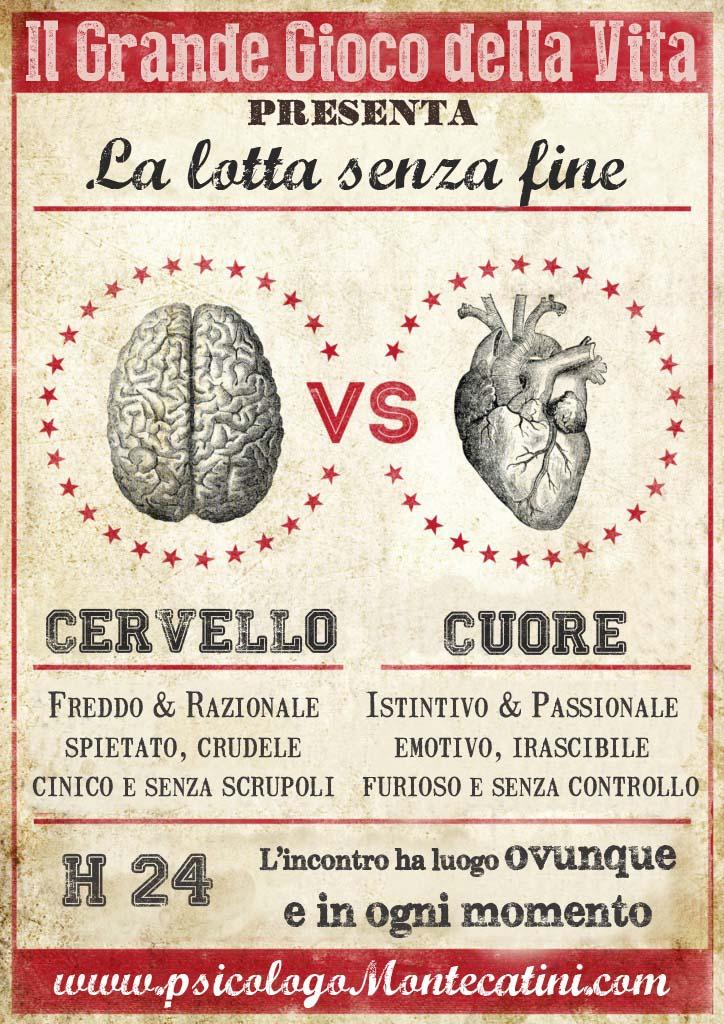 Pillola #47 Cervello Cuore A Dr. Davide Lo Presti PsicologoMontecatini.com